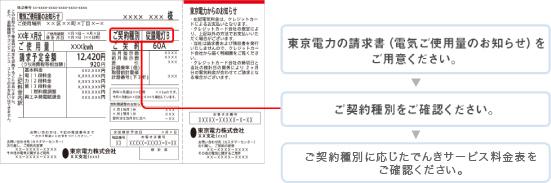 電力 パートナー 東京 エナジー